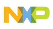 HR Intern Jobs in Bangalore - NXP Semiconductors