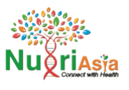 Business Development Executive Jobs in Delhi - NUTRIASIALIFESCIENCES
