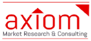 Market Research Analyst Jobs in Pune - Axiom Market Research and Consulting