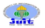 Intern Jobs in Shimla - Jaypee University of Information Technology