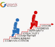 HR Recruiter Jobs in Bangalore - Gionik HCS