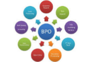 Customer First BPO