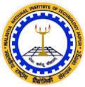 Ph. D Admission Jobs in Jaipur - MNIT