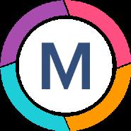 Performance Marketing Executive Jobs in Bangalore - Mplan Media