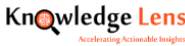 Big Data Software Engineer Jobs in Delhi,Bangalore,Pune - Knowledge Lens pvt ltd