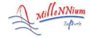 Field Marketing Executive Jobs in Chennai - Millennium Exports