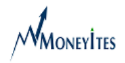 HR Executive Jobs in Indore - Moneyites Global Research Indore Madhya Pradesh