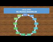 Trainer Jobs in Bangalore - Excel ur gyan