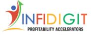 Content Social Executive Jobs in Mumbai - INFIDIGIT