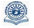 Guest Faculty Social Work Jobs in Silchar - Assam University