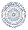 SRF Science Jobs in Roorkee - IIT Roorkee
