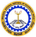 Guest Faculty Computer Science Engineering Jobs in Jaipur - MNIT
