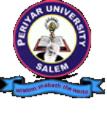 JRF Zoology Jobs in Salem - Periyar University