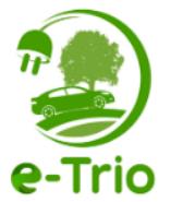 Business Development Associate Jobs in Hyderabad - E-Trio Automobile Pvt. Ltd.