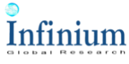 Content Writer Jobs in Pune - Infinium Global Research