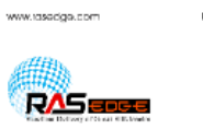 BPO Customer Support Executive Jobs in Bangalore - RAS EDGE TECHNOLOGIES