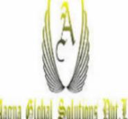 Semi Voice Process Jobs in Chennai - Aagna Global Solutions Pvt Ltd
