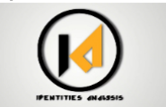 Field Sales Executive Jobs in Mumbai - Identities Analysis