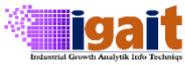 DESKTOP TECHNICAL TRAINEE / JUNIOR ENGR Jobs in Chennai - Industrial Growth Analytik Info Techniqs