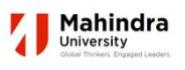 Research Associate III Jobs in Hyderabad - Mahindra University