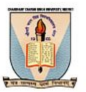 Research Assistant/ Research Associate Public Administration Jobs in Meerut - Chaudhary Charan Singh University