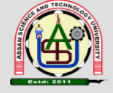 Site Engineer Jobs in Guwahati - Assam Science and Technology University