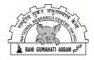 SRF Life Science Jobs in Guwahati - National Research Centre on Pig