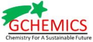 Marketing Executive Jobs in Kolkata - Gchemics