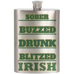 Irish Levels Of Intoxication
