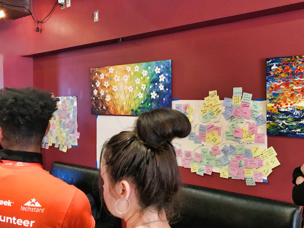 Ideas on sticky notes on the wall