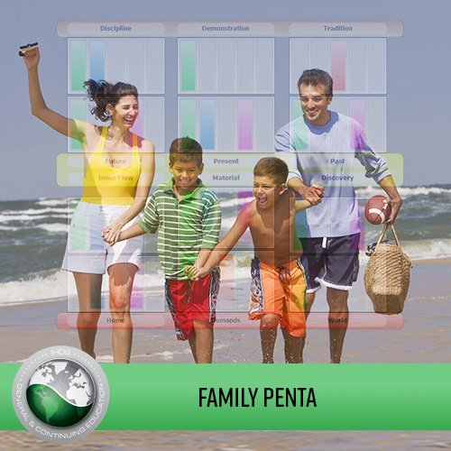 Introduction to Your Family Penta   - Semester 1