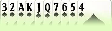 Força das cartas