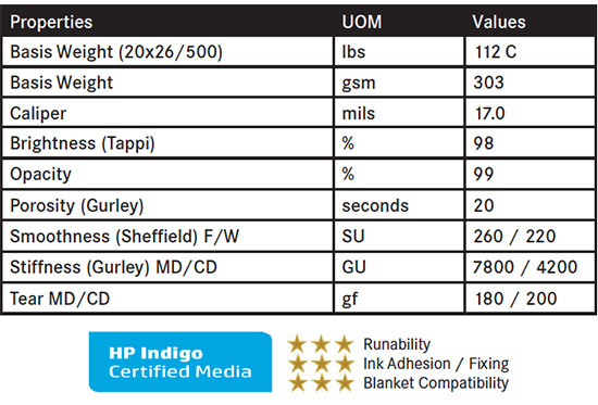 Astrolite Digital+ for HP Indigo specs sheet