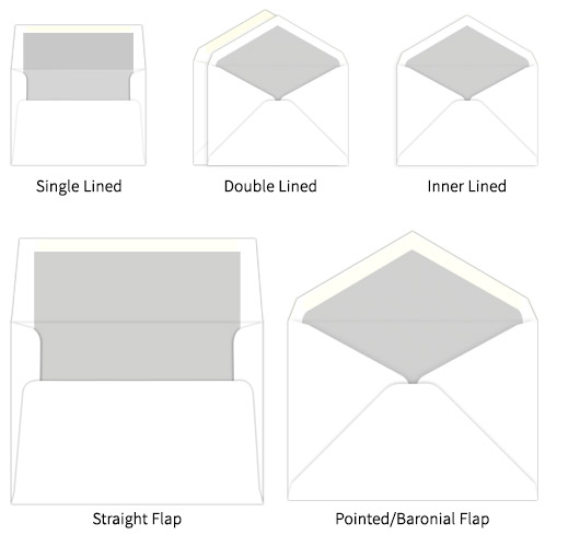 Formats of lined envelopes available at LCIPaper.com