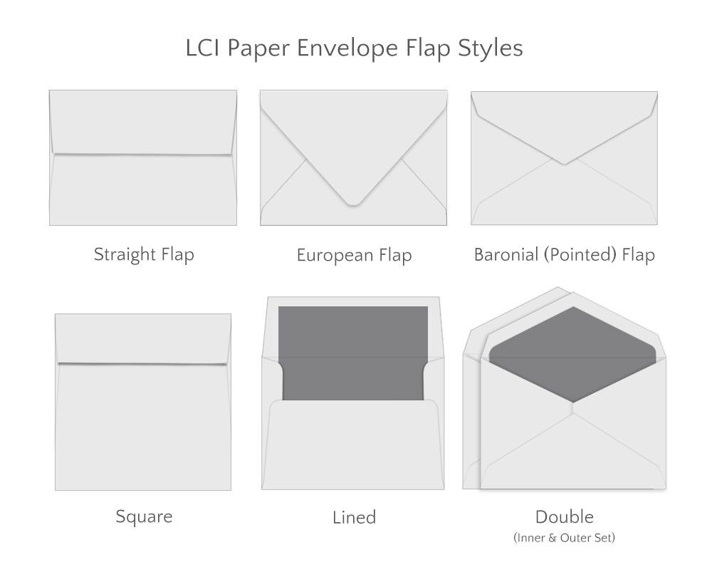 Envelope flap styles at LCI Paper