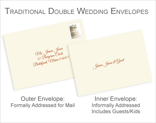 Properly address pocket invitations without inner envelopes for Examples of wedding invitation envelopes