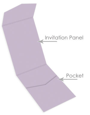 components of invitation pockets