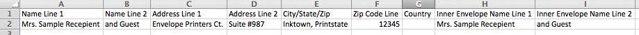 Samples addresses in spreadsheet