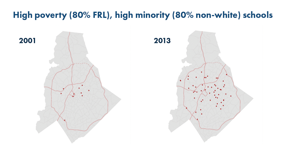 High Poverty High Minority Schools