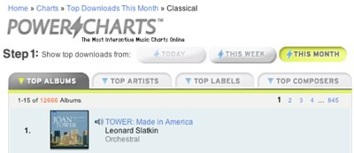 Tower: Top of the  eMusic Charts
