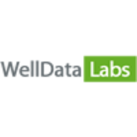 Well Data Labs