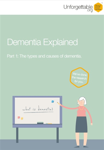 Dementia Explained Part 1