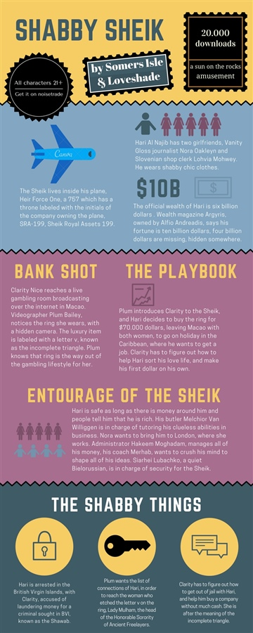 Sun on the Rocks - Shabby Sheik Infographic