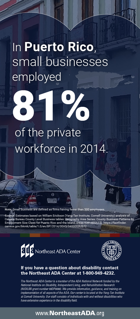 Infographic featuring an outline of Puerto Rico on a map overlaid on a photo of a small business building.  In Puerto Rico, small businesses employed 81% of the private workforce in 2014. Note: Small business are defined as firms having fewer than 500 employees.  If you have any questions about the Americans with Disabilities Act, contact us at 1-800-949-4232