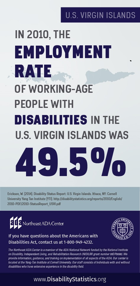 Infographic featuring text on top of an outline of the US Virgin Islands: In 2010, the Employment Rate of working-age people with disabilities in the U.S. Virgin Islands was 49.5% Source: Erickson, W. (2014). Disability Status Report: U.S. Virgin Islands. Ithaca, NY: Cornell University Yang-Tan Institute (YTI). http://disabilitystatistics.org/reports/2010/English/2010-PDF/2010-StatusReport_USVI.pdf If you have questions about the Americans with Disabilities Act, contact the Northeast ADA Center at 1-800-949-4232.