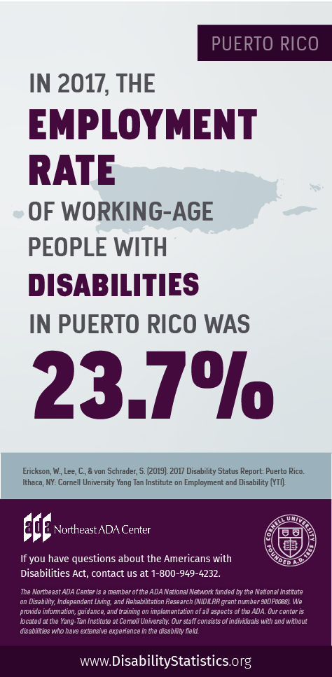 Infographic featuring text on top of an outline of Puerto Rico: In 2017, the Employment Rate of working-age people with disabilities in Puerto Rico was 23.7% Source: Erickson, W., Lee, C., & von Schrader, S. (2019). 2017 Disability Status Report: United States. Ithaca, NY: Cornell University Yang-Tan Institute on Employment and Disability (YTI). If you have questions about the Americans with Disabilities Act, contact the Northeast ADA Center at 1-800-949-4232.