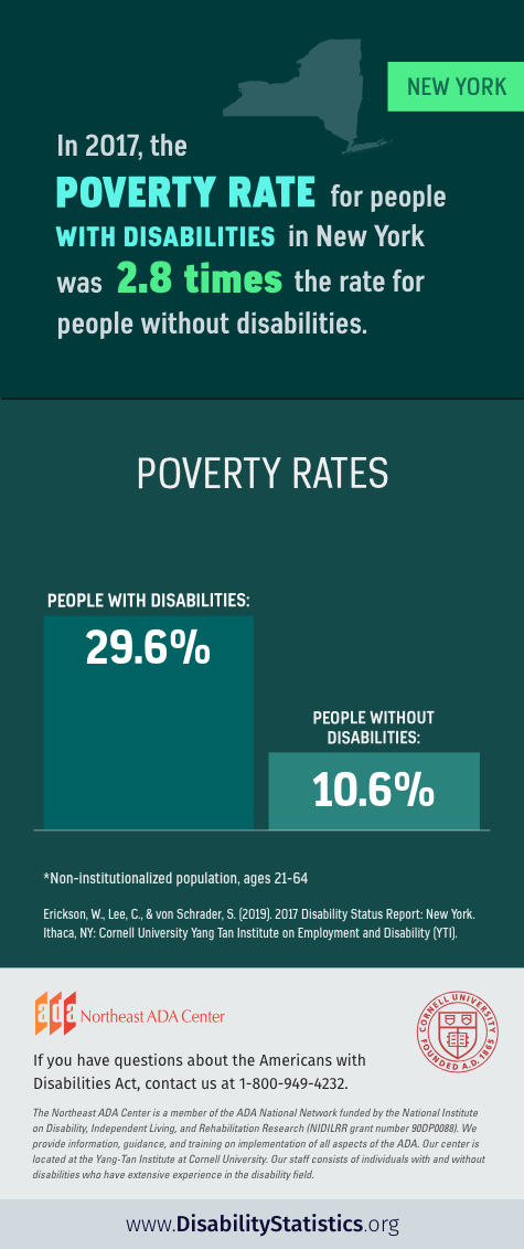 Infographic:
