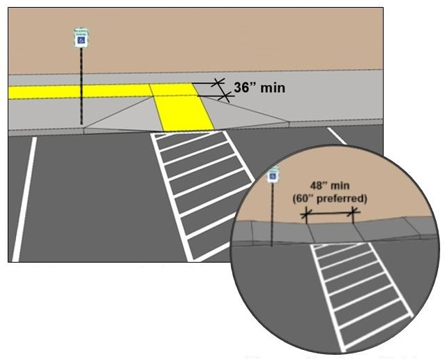 Graphic featuring accessible routes to parking spaces.