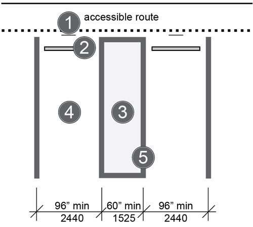 Accessible Parking Spaces with  60-inch Minimum Width Access Aisle for Car Accessible Parking Spaces