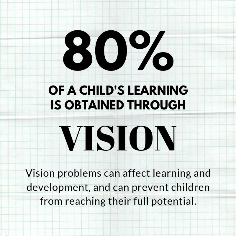 80% off kids eye exams